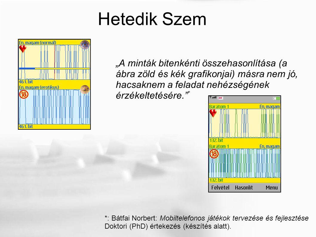 """Hetedik Szem """"A minták bitenkénti összehasonlítása (a ábra zöld és kék grafikonjai) másra nem jó, hacsaknem a feladat nehézségének érzékeltetésére. * *: Bátfai Norbert: Mobiltelefonos játékok tervezése és fejlesztése Doktori (PhD) értekezés (készítés alatt)."""