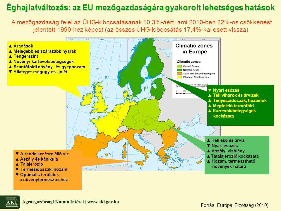 Éghajlatváltozás: az EU mezőgazdaságára gyakorolt lehetséges hatások ▲ Áradások ▲ Melegebb és szárazabb nyarak ▲ Tengerszint ▲ Növényi kártevők/betegs