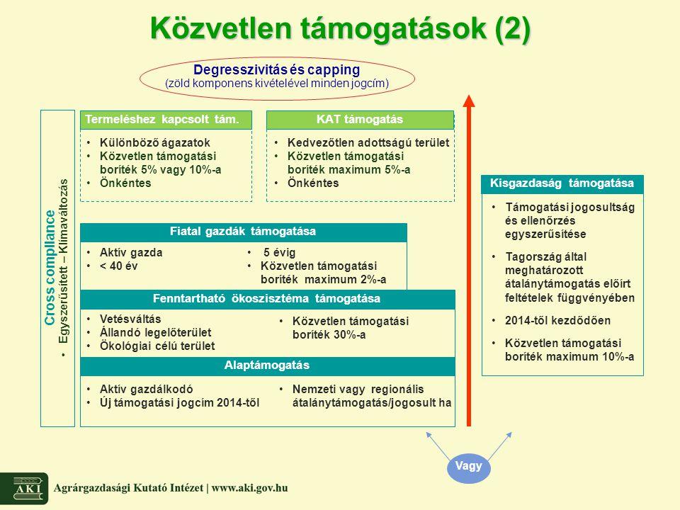 Közvetlen támogatások (2) Cross compliance Egyszerűsített – Klímaváltozás Vagy Alaptámogatás Aktív gazdálkodó Új támogatási jogcím 2014-től Nemzeti va