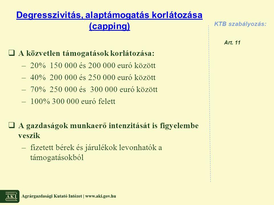  A közvetlen támogatások korlátozása: –20% 150 000 és 200 000 euró között –40% 200 000 és 250 000 euró között –70% 250 000 és 300 000 euró között –10