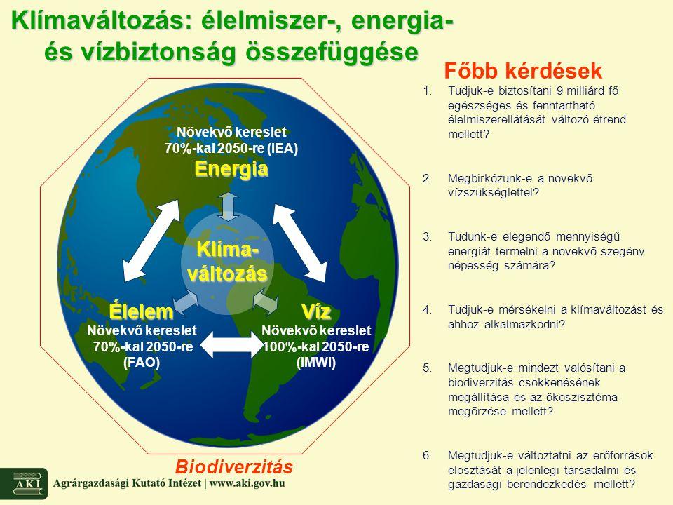 Növekvő kereslet 70%-kal 2050-re (IEA) Energia Víz Növekvő kereslet 100%-kal 2050-re (IMWI)Élelem Növekvő kereslet 70%-kal 2050-re (FAO) Klíma- változ