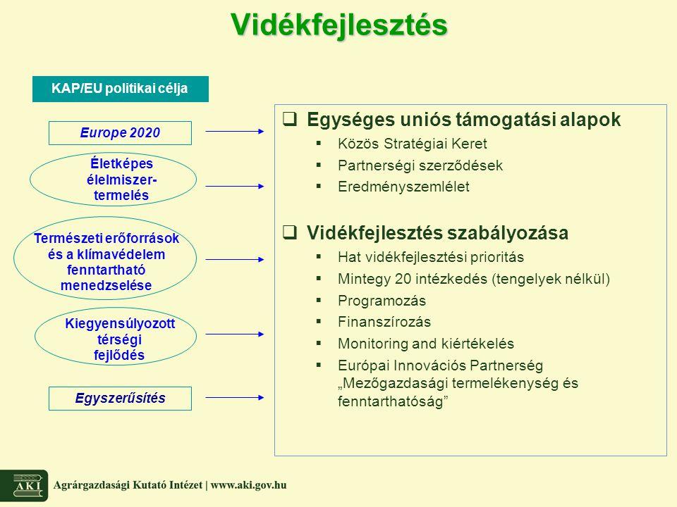 Vidékfejlesztés Europe 2020 KAP/EU politikai célja Természeti erőforrások és a klímavédelem fenntartható menedzselése Egyszerűsítés Kiegyensúlyozott t