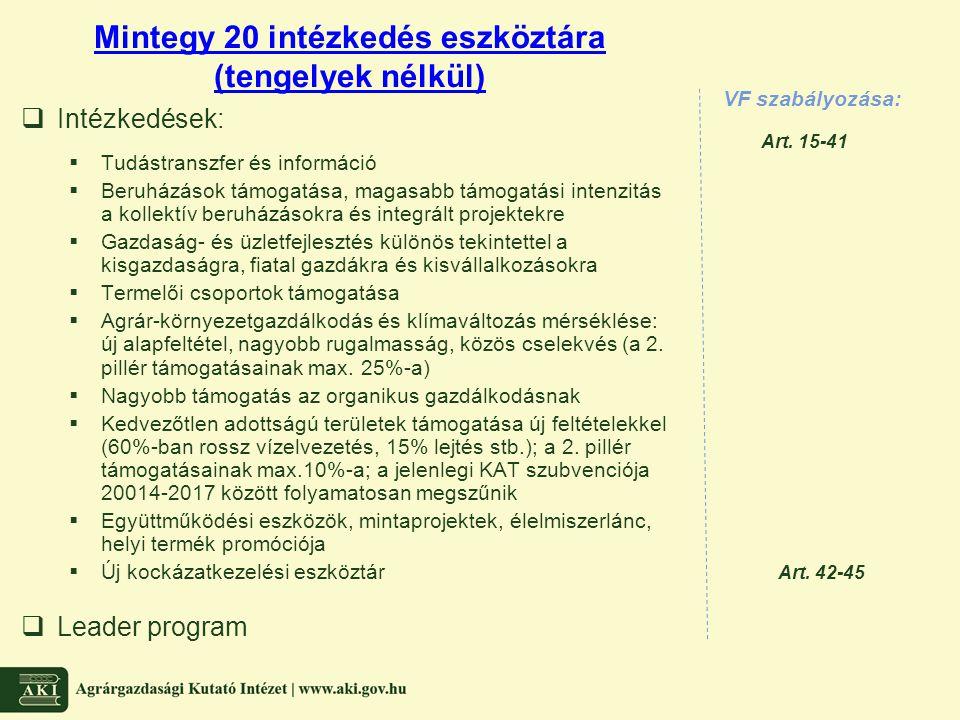  Intézkedések:  Tudástranszfer és információ  Beruházások támogatása, magasabb támogatási intenzitás a kollektív beruházásokra és integrált projekt