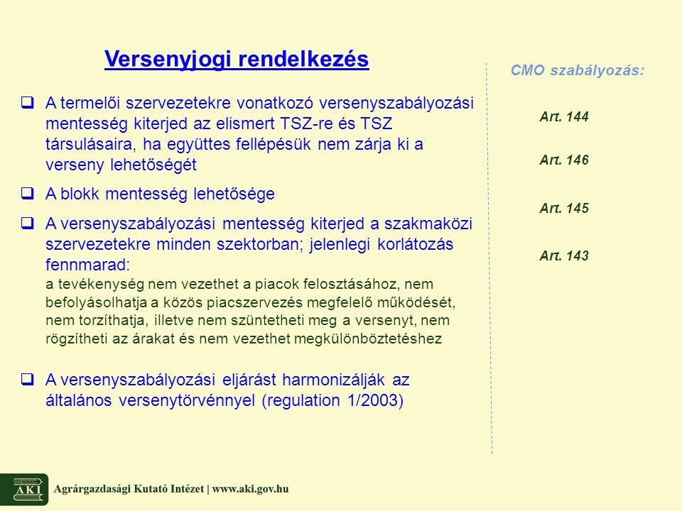 Art. 144 Art. 146 Versenyjogi rendelkezés  A termelői szervezetekre vonatkozó versenyszabályozási mentesség kiterjed az elismert TSZ-re és TSZ társul