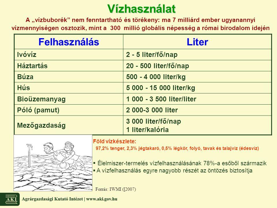FelhasználásLiter Ivóvíz2 - 5 liter/fő/nap Háztartás20 - 500 liter/fő/nap Búza500 - 4 000 liter/kg Hús5 000 - 15 000 liter/kg Bioüzemanyag1 000 - 3 50