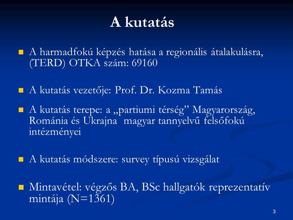 3 A kutatás A harmadfokú képzés hatása a regionális átalakulásra, (TERD) OTKA szám: 69160 A kutatás vezetője: Prof. Dr. Kozma Tamás A kutatás terepe:
