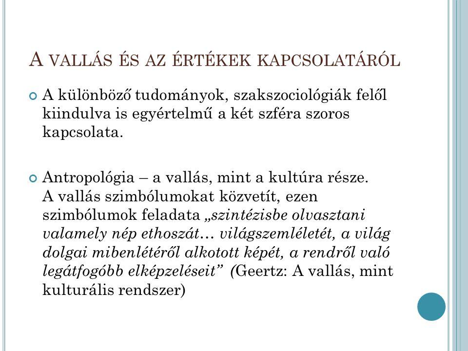 Vallásszociológiai megközelítések, pl.