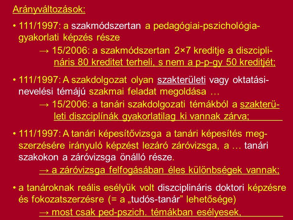 Arányváltozások: 111/1997: a szakmódszertan a pedagógiai-pszichológia- gyakorlati képzés része → 15/2006: a szakmódszertan 2×7 kreditje a diszcipli- n