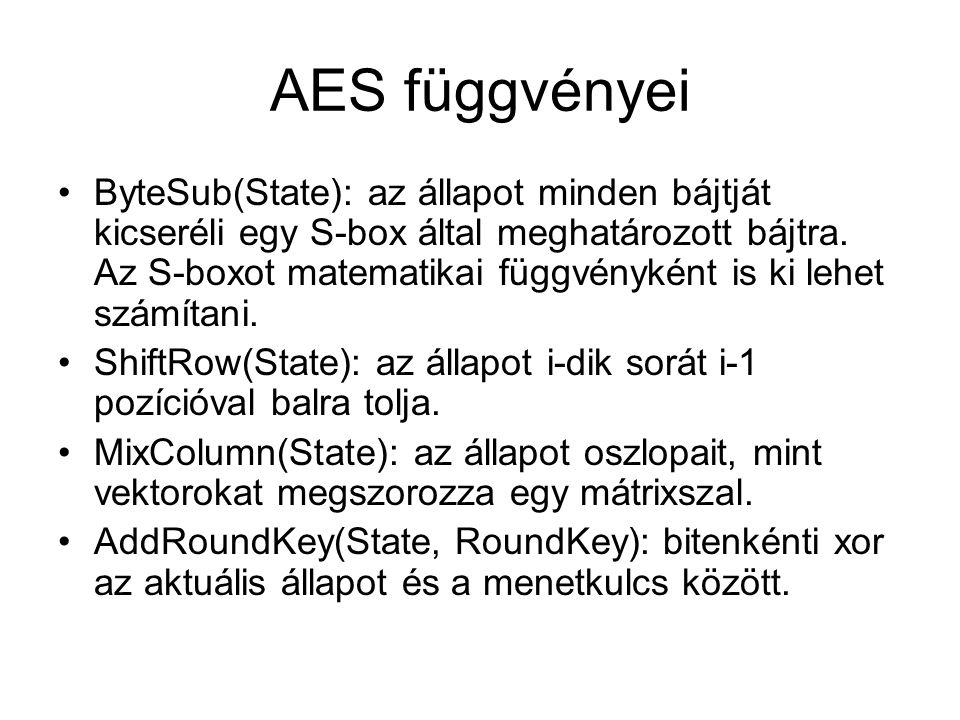AES függvényei ByteSub(State): az állapot minden bájtját kicseréli egy S-box által meghatározott bájtra.