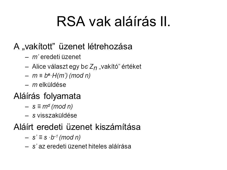 RSA vak aláírás II.