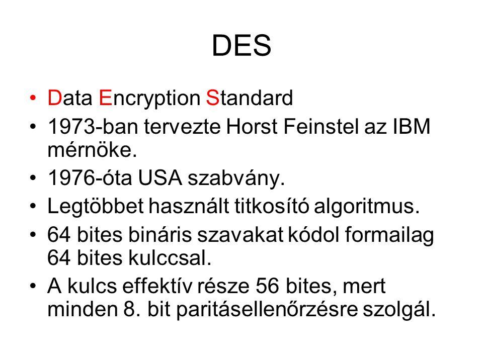 RSA vak aláírás III.