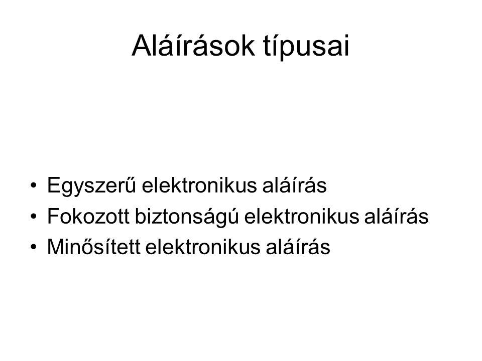 Aláírások típusai Egyszerű elektronikus aláírás Fokozott biztonságú elektronikus aláírás Minősített elektronikus aláírás