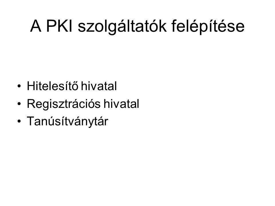 A PKI szolgáltatók felépítése Hitelesítő hivatal Regisztrációs hivatal Tanúsítványtár