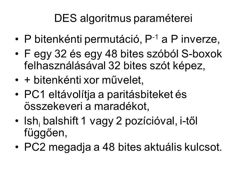DES algoritmus paraméterei P bitenkénti permutáció, P -1 a P inverze, F egy 32 és egy 48 bites szóból S-boxok felhasználásával 32 bites szót képez, + bitenkénti xor művelet, PC1 eltávolítja a paritásbiteket és összekeveri a maradékot, lsh i balshift 1 vagy 2 pozícióval, i-től függően, PC2 megadja a 48 bites aktuális kulcsot.