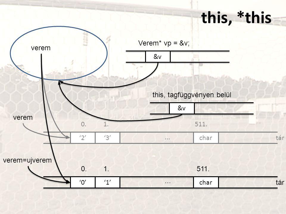this, *this...tár '2''3'char 0.1. 511. verem=ujverem tár '0''1'char...