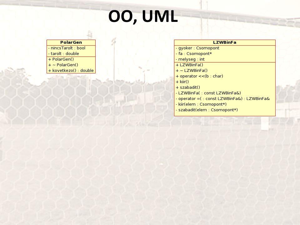 OO, UML