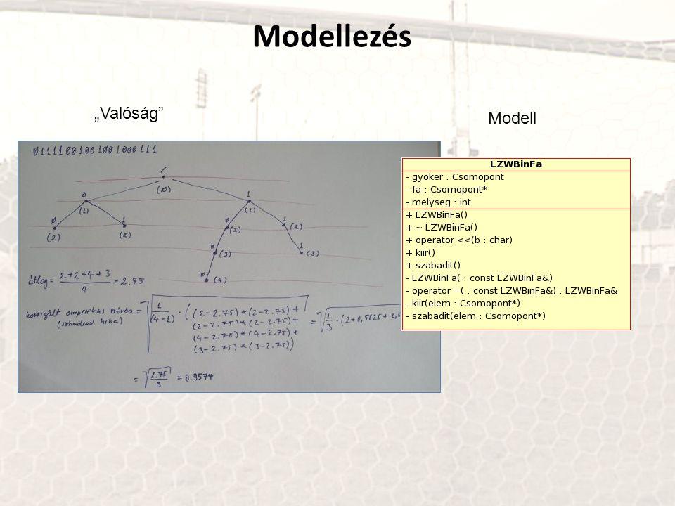 """Modellezés """"Valóság Modell"""