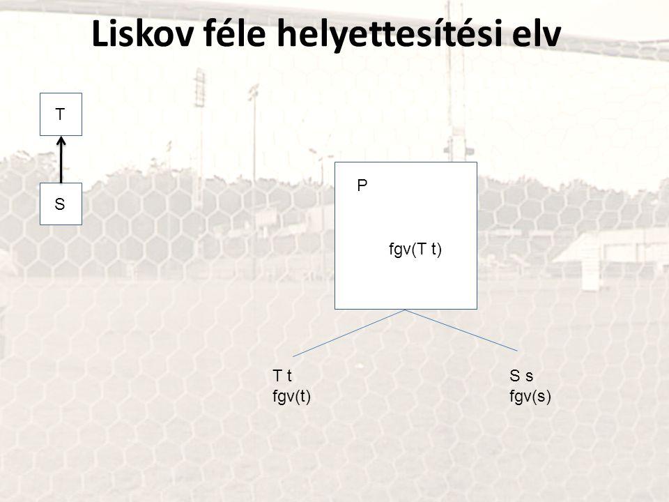 Liskov féle helyettesítési elv T P fgv(T t) S T t fgv(t) S s fgv(s)