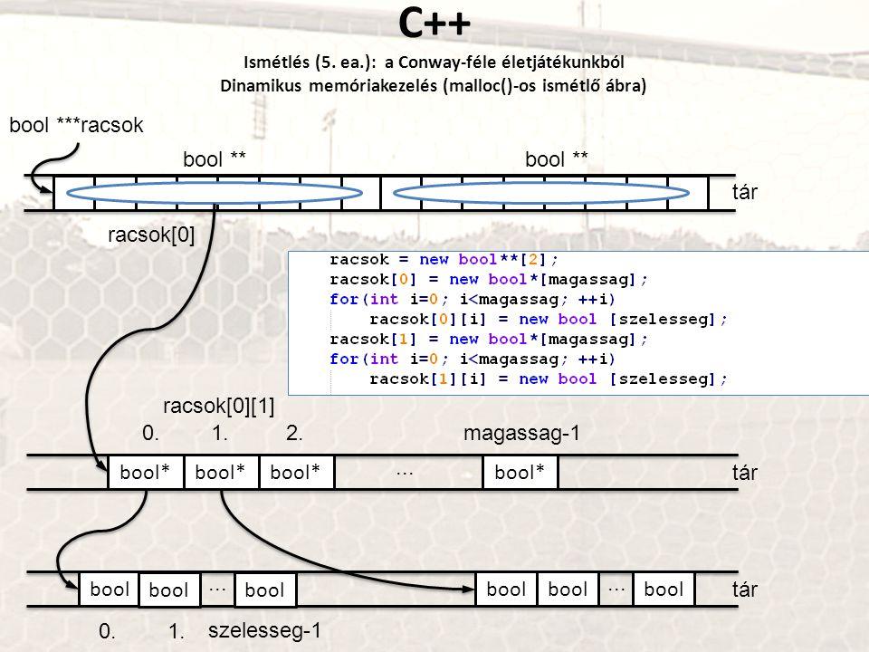 C++ Ismétlés (5.