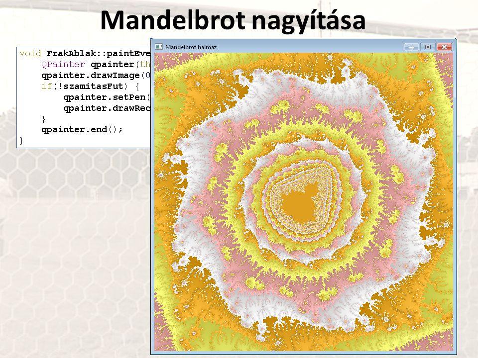 Mandelbrot nagyítása