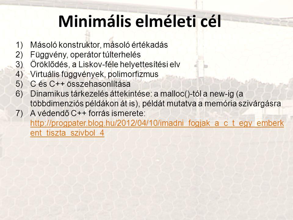 Minimális elméleti cél 1)Másoló konstruktor, másoló értékadás 2)Függvény, operátor túlterhelés 3)Öröklődés, a Liskov-féle helyettesítési elv 4)Virtuális függvények, polimorfizmus 5)C és C++ összehasonlítása 6)Dinamikus tárkezelés áttekintése: a malloc()-tól a new-ig (a többdimenziós példákon át is), példát mutatva a memória szivárgásra 7)A védendő C++ forrás ismerete: http://progpater.blog.hu/2012/04/10/imadni_fogjak_a_c_t_egy_emberk ent_tiszta_szivbol_4 http://progpater.blog.hu/2012/04/10/imadni_fogjak_a_c_t_egy_emberk ent_tiszta_szivbol_4