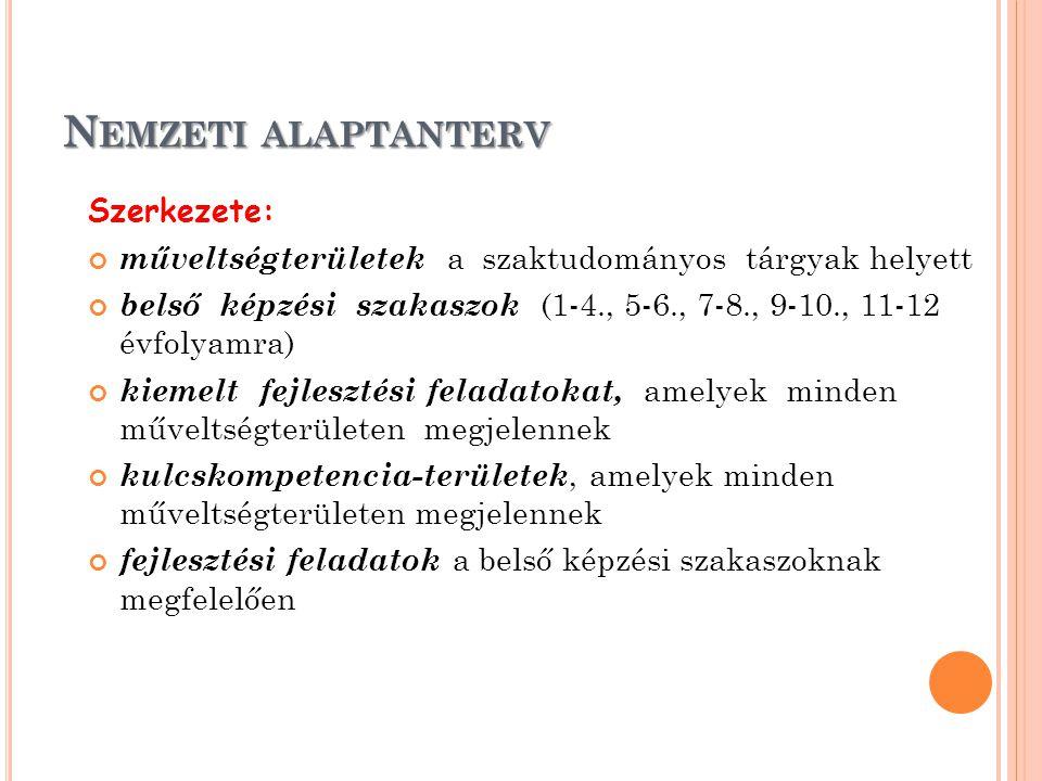 N EMZETI ALAPTANTERV Szerkezete: műveltségterületek a szaktudományos tárgyak helyett belső képzési szakaszok (1-4., 5-6., 7-8., 9-10., 11-12 évfolyamr