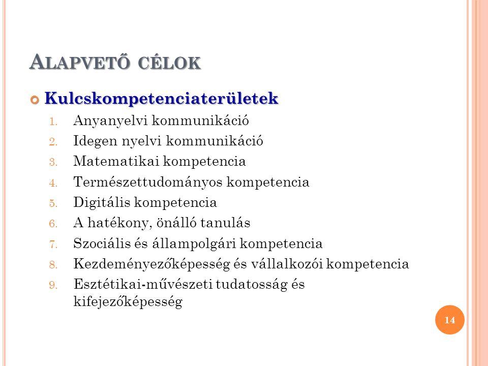 A LAPVETŐ CÉLOK Kulcskompetenciaterületek 1. Anyanyelvi kommunikáció 2. Idegen nyelvi kommunikáció 3. Matematikai kompetencia 4. Természettudományos k