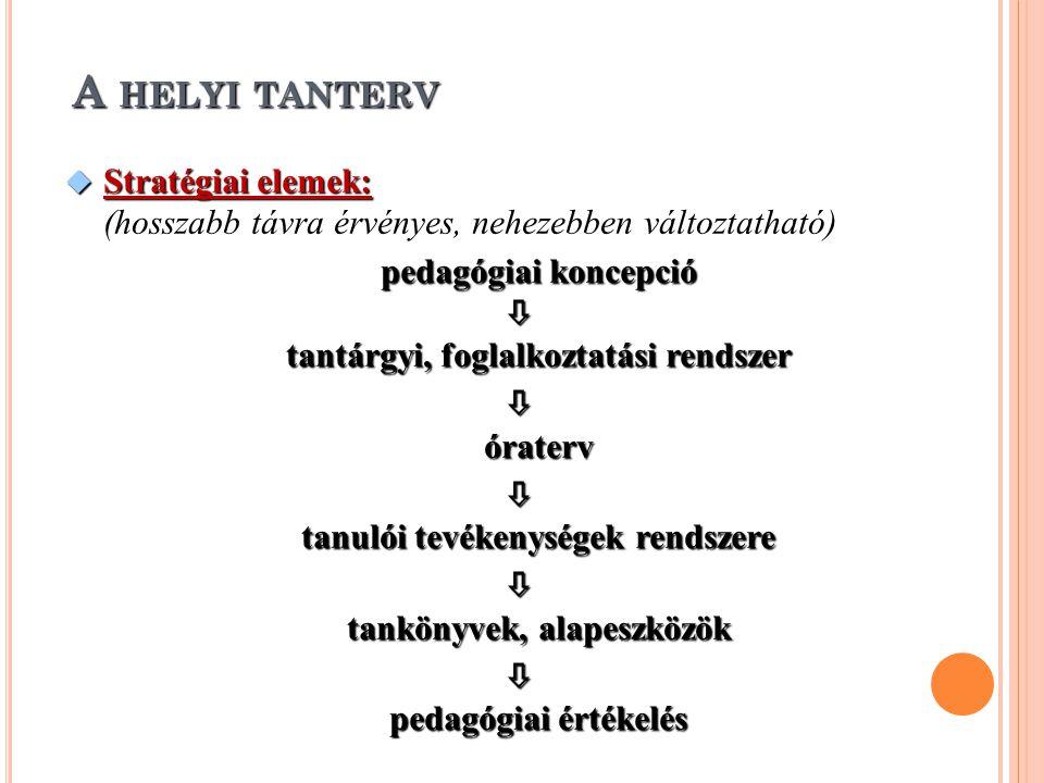 A HELYI TANTERV  Stratégiai elemek:  Stratégiai elemek: (hosszabb távra érvényes, nehezebben változtatható) pedagógiai koncepció  tantárgyi, foglalkoztatási rendszer  óraterv  tanulói tevékenységek rendszere  tankönyvek, alapeszközök  pedagógiai értékelés