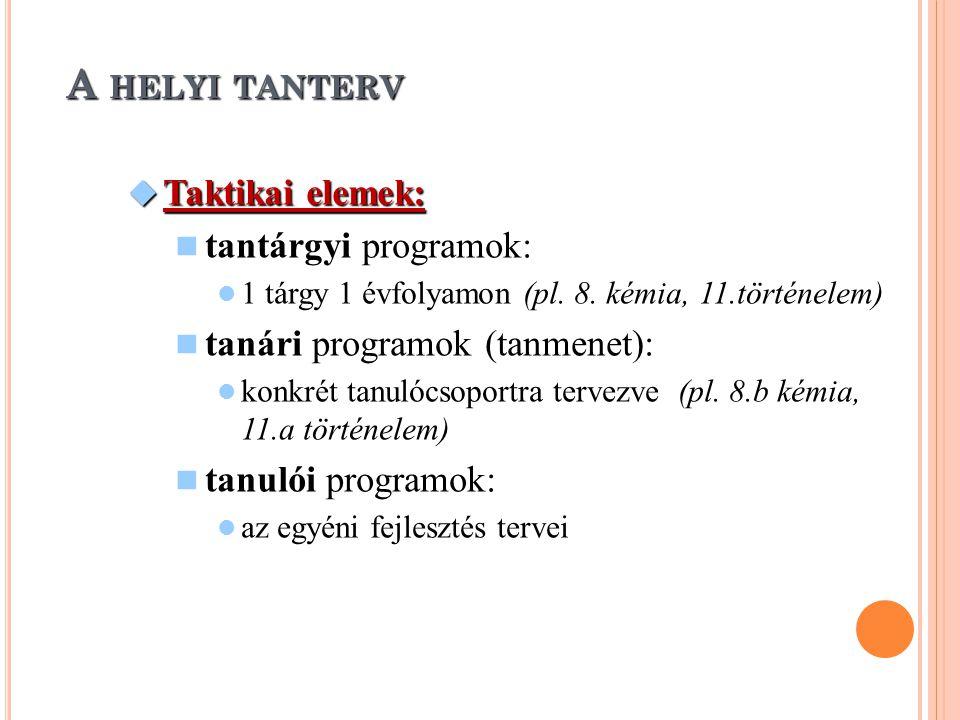 A HELYI TANTERV  Taktikai elemek: tantárgyi programok: 1 tárgy 1 évfolyamon (pl. 8. kémia, 11.történelem) tanári programok (tanmenet): konkrét tanul
