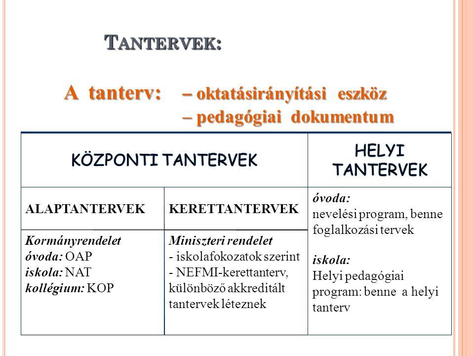 T ANTERVEK : A tanterv: – oktatásirányítási eszköz – pedagógiai dokumentum Miniszteri rendelet - iskolafokozatok szerint - NEFMI-kerettanterv, különbö