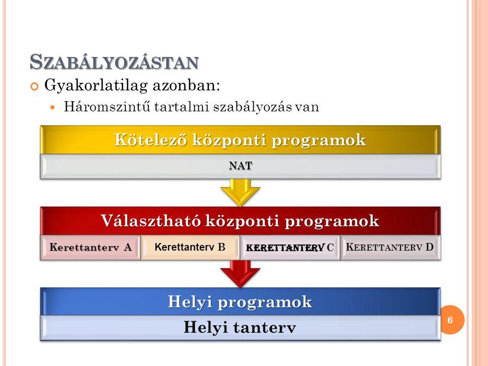 S ZABÁLYOZÁSTAN Gyakorlatilag azonban: Háromszintű tartalmi szabályozás van 6 Helyi programok Helyi tanterv Választható központi programok Kerettanter