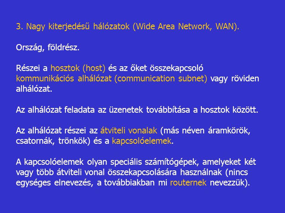 3. Nagy kiterjedésű hálózatok (Wide Area Network, WAN). Ország, földrész. Részei a hosztok (host) és az őket összekapcsoló kommunikációs alhálózat (co