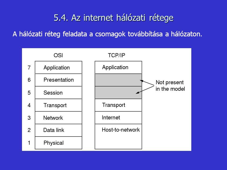 5.4. Az internet hálózati rétege A hálózati réteg feladata a csomagok továbbítása a hálózaton.