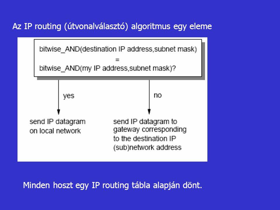 Az IP routing (útvonalválasztó) algoritmus egy eleme Minden hoszt egy IP routing tábla alapján dönt.