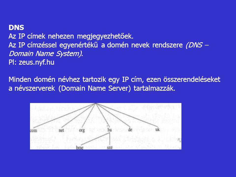 DNS Az IP címek nehezen megjegyezhetőek. Az IP címzéssel egyenértékű a domén nevek rendszere (DNS – Domain Name System). Pl: zeus.nyf.hu Minden domén