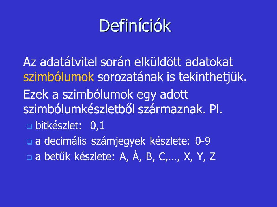 Definíciók Az adatátvitel során elküldött adatokat szimbólumok sorozatának is tekinthetjük. Ezek a szimbólumok egy adott szimbólumkészletből származna