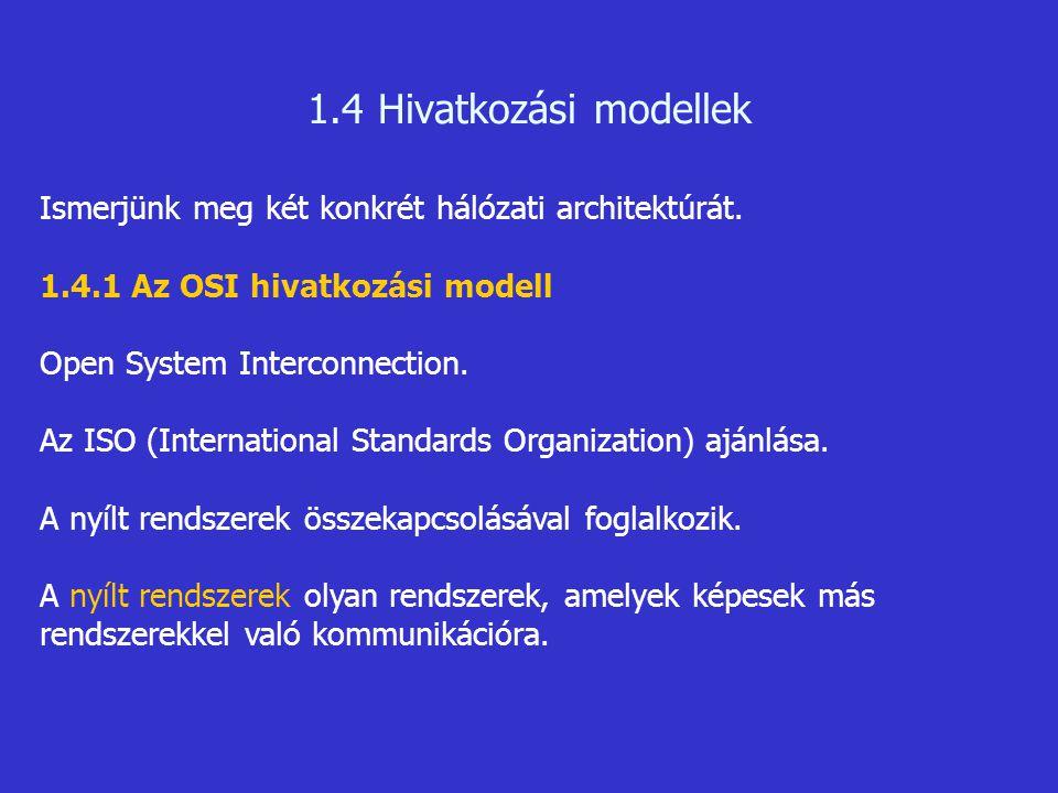 1.4 Hivatkozási modellek Ismerjünk meg két konkrét hálózati architektúrát. 1.4.1 Az OSI hivatkozási modell Open System Interconnection. Az ISO (Intern