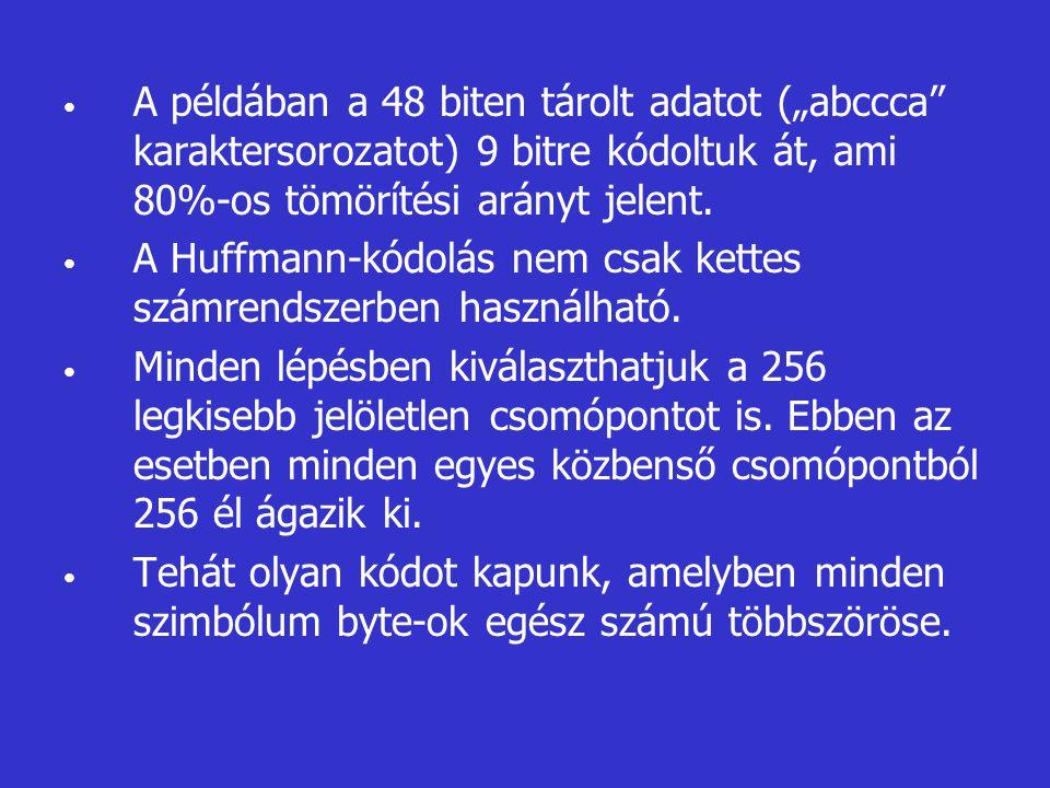 """A példában a 48 biten tárolt adatot (""""abccca"""" karaktersorozatot) 9 bitre kódoltuk át, ami 80%-os tömörítési arányt jelent. A Huffmann-kódolás nem csak"""