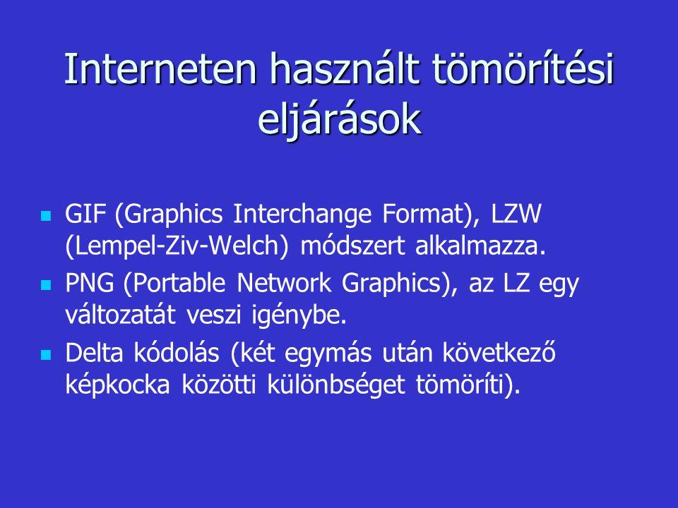 GIF (Graphics Interchange Format), LZW (Lempel-Ziv-Welch) módszert alkalmazza. PNG (Portable Network Graphics), az LZ egy változatát veszi igénybe. De