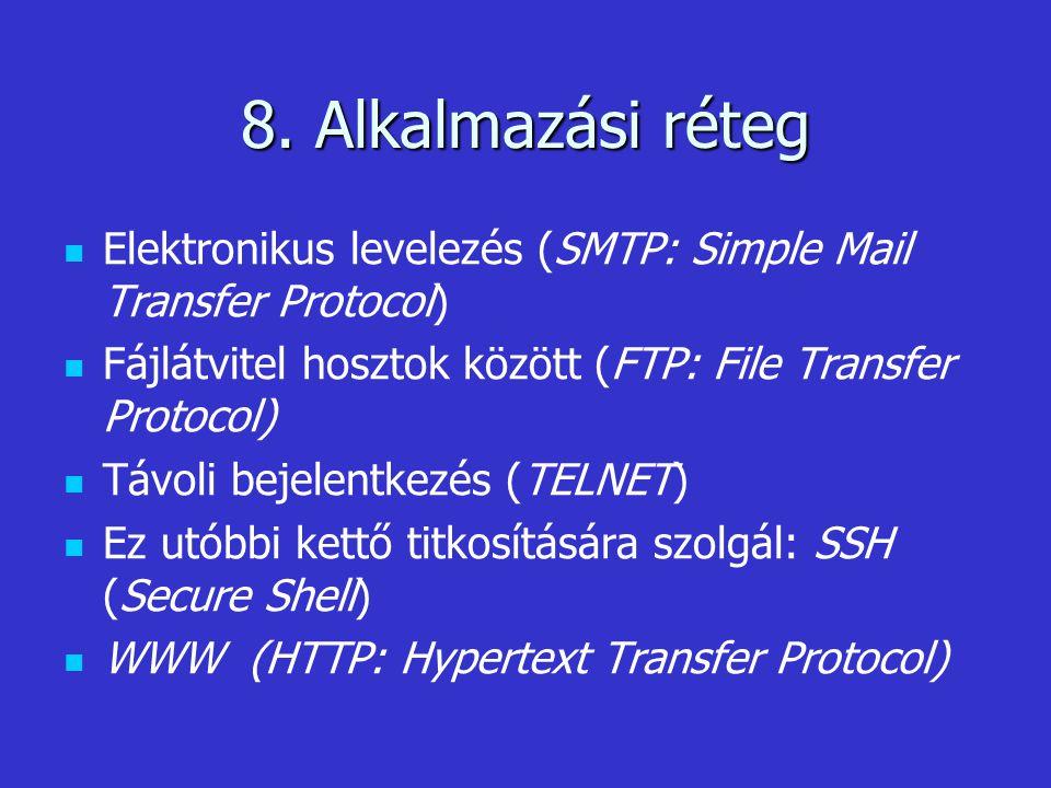 8. Alkalmazási réteg Elektronikus levelezés (SMTP: Simple Mail Transfer Protocol) Fájlátvitel hosztok között (FTP: File Transfer Protocol) Távoli beje