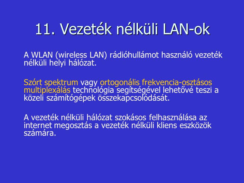 11. Vezeték nélküli LAN-ok A WLAN (wireless LAN) rádióhullámot használó vezeték nélküli helyi hálózat. Szórt spektrum vagy ortogonális frekvencia-oszt