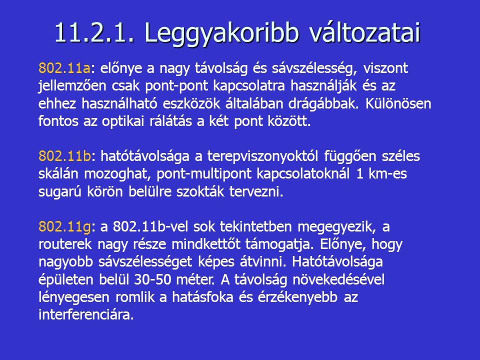11.2.1. Leggyakoribb változatai 802.11a: előnye a nagy távolság és sávszélesség, viszont jellemzően csak pont-pont kapcsolatra használják és az ehhez