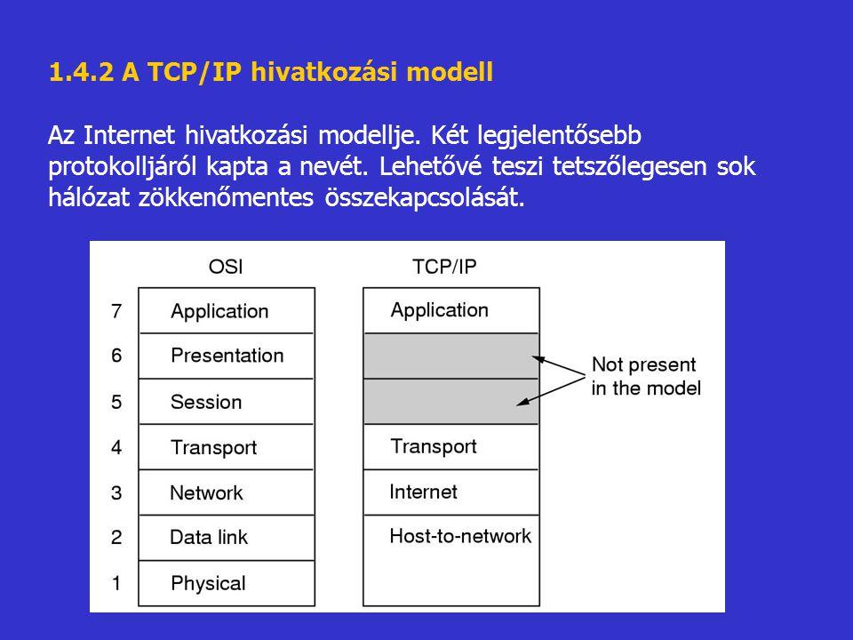 1.4.2 A TCP/IP hivatkozási modell Az Internet hivatkozási modellje. Két legjelentősebb protokolljáról kapta a nevét. Lehetővé teszi tetszőlegesen sok
