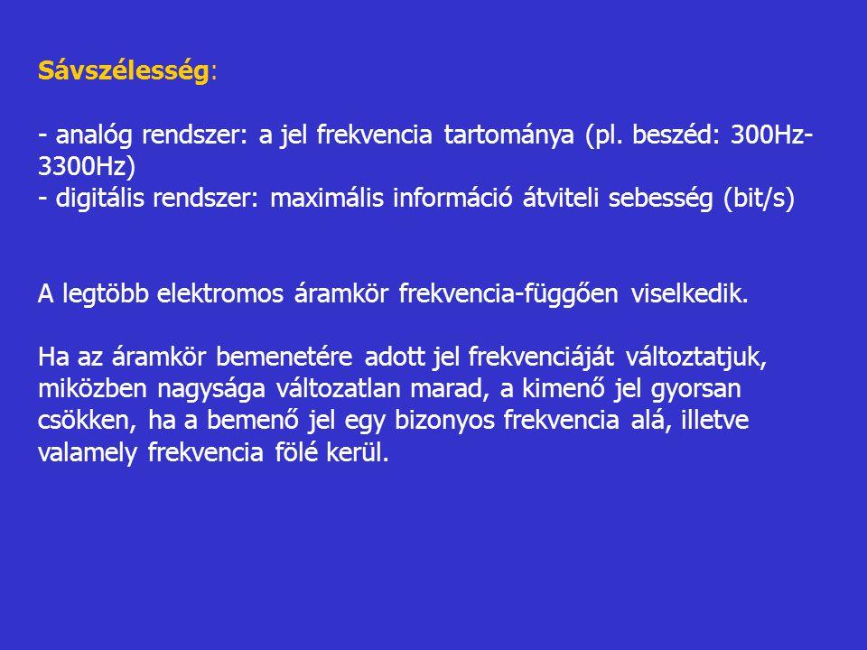 Sávszélesség: - analóg rendszer: a jel frekvencia tartománya (pl. beszéd: 300Hz- 3300Hz) - digitális rendszer: maximális információ átviteli sebesség