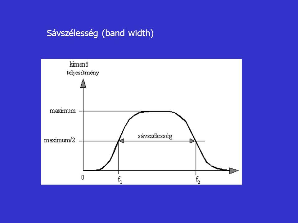 Sávszélesség (band width)