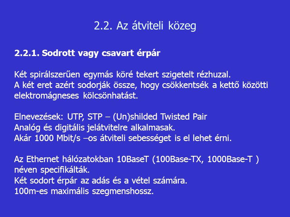 2.2. Az átviteli közeg 2.2.1. Sodrott vagy csavart érpár Két spirálszerűen egymás köré tekert szigetelt rézhuzal. A két eret azért sodorják össze, hog