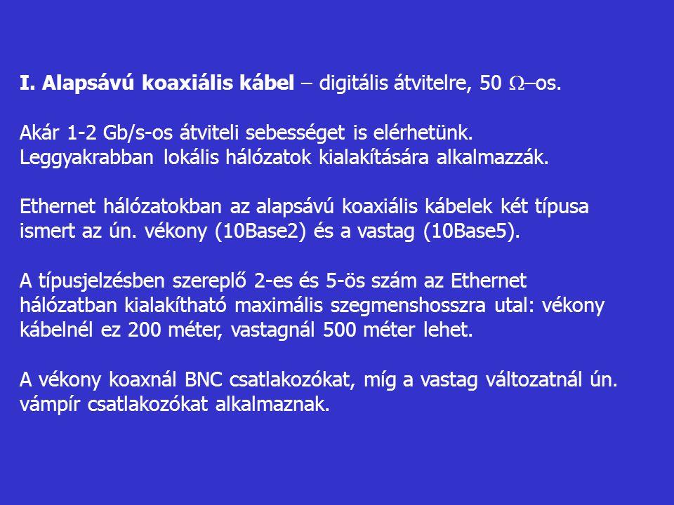 I. Alapsávú koaxiális kábel – digitális átvitelre, 50  –os. Akár 1-2 Gb/s-os átviteli sebességet is elérhetünk. Leggyakrabban lokális hálózatok kiala