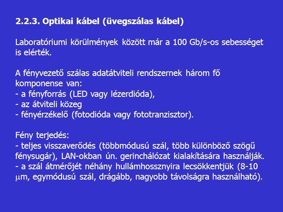 2.2.3. Optikai kábel (üvegszálas kábel) Laboratóriumi körülmények között már a 100 Gb/s-os sebességet is elérték. A fényvezető szálas adatátviteli ren