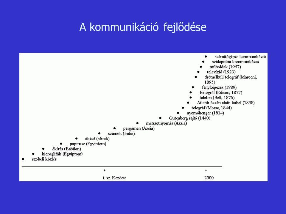- Villamos specifikáció: <-3V  1 > 3V  0 A legtöbb gyakorlati esetben (pl.