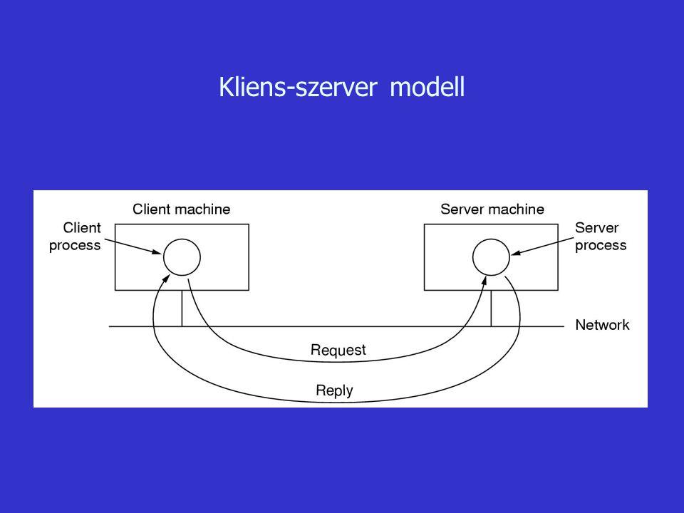 1.4 Hivatkozási modellek Ismerjünk meg két konkrét hálózati architektúrát.
